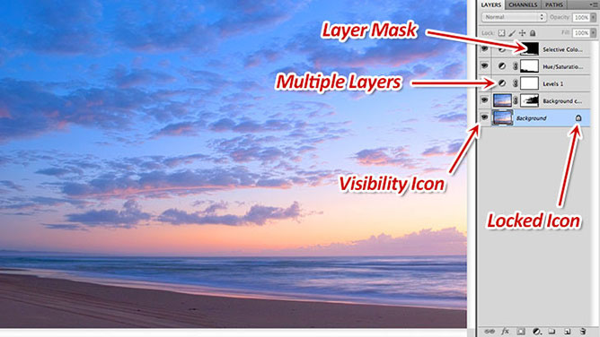 How To Use Photoshop Layers