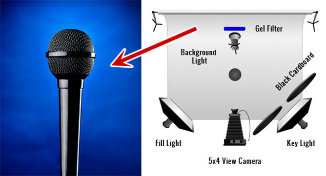 Background Light Setup