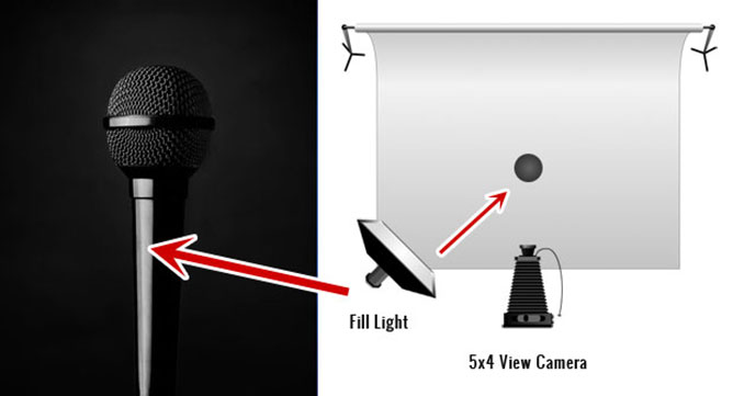 Fill Light Setup