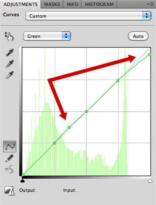 Photoshop Curves Adjustment - Green